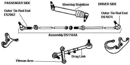 Race Car Number 38 besides International 4700 Wiring Diagram besides 1486 International Wiring Diagram as well Land Rover Series 3 Wiring Diagram Pdf likewise Mack Dump Truck Trailer Wiring Diagram. on international 8100 wiring diagram